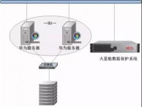 火星舱电子政务OA系统数据保护项目