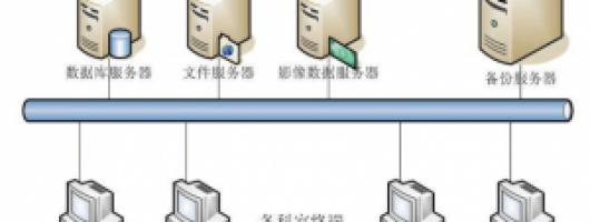 医疗(院)数据备份方案