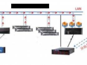 如何对服务器进行做数据容灾备份
